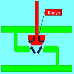 sanext_balansirovka6