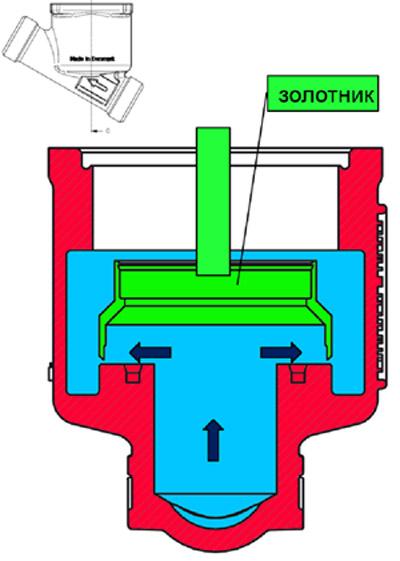 sanext_balansirovka7