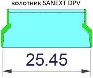 sanext_balansirovka8