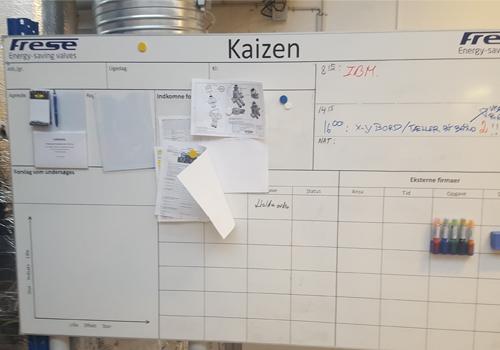 Концепция Kaizen